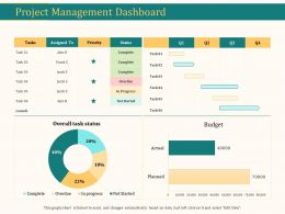 Project Management Dashboard Ppt Pictures Designs Download