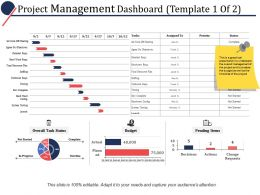 Project Management Dashboard Ppt Powerpoint Presentation File Example Introduction