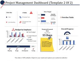 Project Management Dashboard Ppt Powerpoint Presentation File Graphic Images