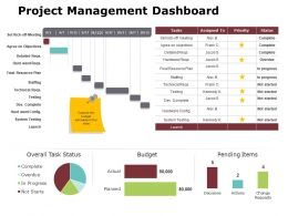 Project Management Dashboard Ppt Powerpoint Presentation Gallery Display