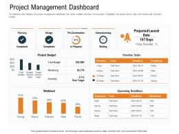 Project Management Dashboard Ppt Powerpoint Presentation Infographics Pictures