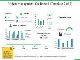 Project Management Dashboard Ppt Professional Graphic Images