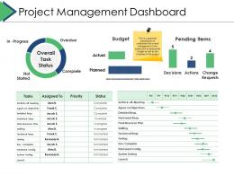 Project Management Dashboard Project Brief Ppt Powerpoint Presentation Icon Graphics Design