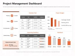 Project Management Dashboard Remaining Ppt Powerpoint Presentation Ideas Samples