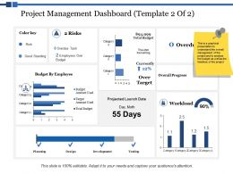 Project Management Dashboard Risks Ppt Powerpoint Presentation Styles Outfit