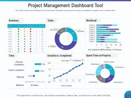 Project Management Dashboard Tool Ahead Ppt Powerpoint Presentation Icon Gridlines