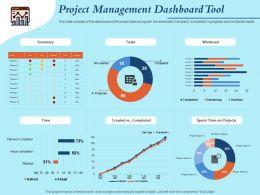 Project Management Dashboard Tool Tasks Powerpoint Presentation Maker