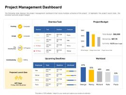 Project Management Dashboard Upcoming Deadlines Waiting Ppt Powerpoint Presentation Icons
