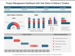 Project Management Dashboard With Task Status And Delivery Timeline