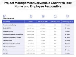 Project Management Deliverable Chart With Task Name And Employee Responsible