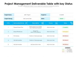 Project Management Deliverable Table With Key Status