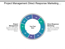 Project Management Direct Response Marketing Human Resources Management Cpb