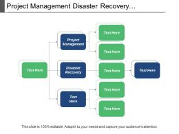 Project Management Disaster Recovery Management Real Estate Development Cpb