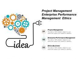 Project Management Enterprise Performance Management Ethics Business Cpb