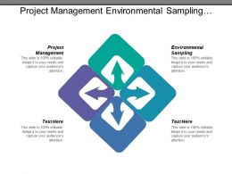 Project Management Environmental Sampling Business Training Development Strategic Management Cpb