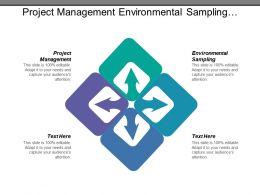 Project Management Environmental Sampling Business Training Development Strategic Management Cpb