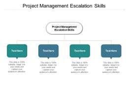 Project Management Escalation Skills Ppt Powerpoint Presentation Gallery Layout Cpb