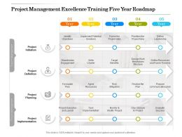 Project Management Excellence Training Five Year Roadmap