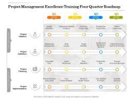 Project Management Excellence Training Four Quarter Roadmap