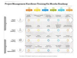Project Management Excellence Training Six Months Roadmap