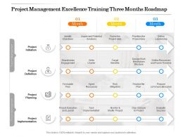 Project Management Excellence Training Three Months Roadmap
