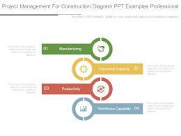 Project Management For Construction Diagram Ppt Examples Professional