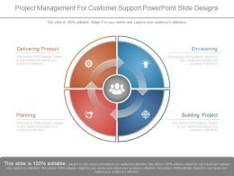 Project Management For Customer Support Powerpoint Slide Designs