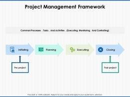 Project Management Framework Executing Ppt Powerpoint Presentation Sample