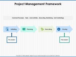 Project Management Framework Executing Ppt Powerpoint Presentation Sample
