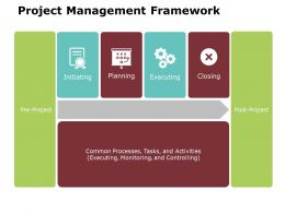 Project Management Framework Ppt Powerpoint Presentation Gallery Example Introduction
