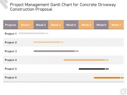 Project Management Gantt Chart For Concrete Driveway Construction Proposal Ppt Powerpoint Slides