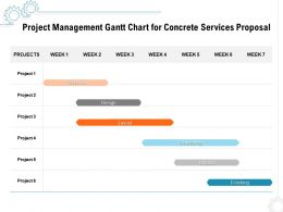 Project Management Gantt Chart For Concrete Services Proposal Ppt Powerpoint Presentation Outline Portrait