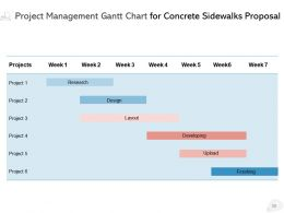 Project Management Gantt Chart For Concrete Sidewalks Proposal Ppt Presentation Deck