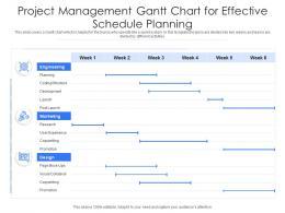 Project Management Gantt Chart For Effective Schedule Planning