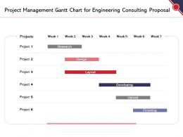 Project Management Gantt Chart For Engineering Consulting Proposal Ppt Powerpoint Presentation Inspiration