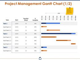 Project Management Gantt Chart Powerpoint Templates Microsoft