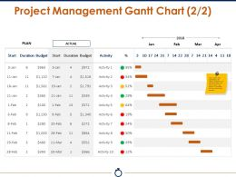 Project Management Gantt Chart Ppt Background Images