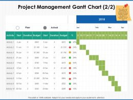 Project Management Gantt Chart Ppt Powerpoint Presentation File Topics