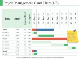 Project Management Gantt Chart Ppt Powerpoint Presentation Model Inspiration