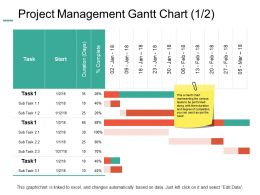 Project Management Gantt Chart Task Ppt Powerpoint Presentation Portfolio Outline
