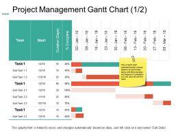 Project Management Gantt Chart Task Ppt Powerpoint Presentation Portfolio Outline