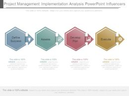 Project Management Implementation Analysis Powerpoint Influencers