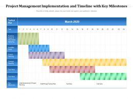 Project Management Implementation And Timeline With Key Milestones
