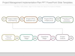 Project Management Implementation Plan Ppt Powerpoint Slide Templates