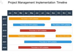 project_management_implementation_timeline_powerpoint_ideas_Slide01