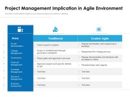 Project Management Implication In Agile Environment