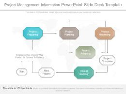 Project Management Information Powerpoint Slide Deck Template