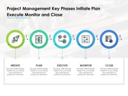 Project Management Key Phases Initiate Plan Execute Monitor And Close