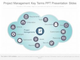 Project Management Key Terms Ppt Presentation Slides