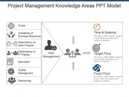 Project Management Knowledge Areas Ppt Model